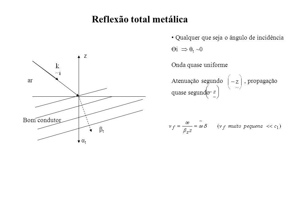 ar z βtβt αtαt Qualquer que seja o ângulo de incidência Өi t ~0 Onda quase uniforme Atenuação segundo, propagação quase segundo Reflexão total metálic