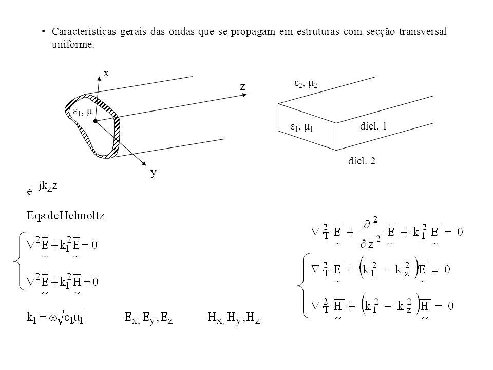 Características gerais das ondas que se propagam em estruturas com secção transversal uniforme. x z y ε 1, μ ε 1, μ 1 ε 2, μ 2 diel. 1 diel. 2