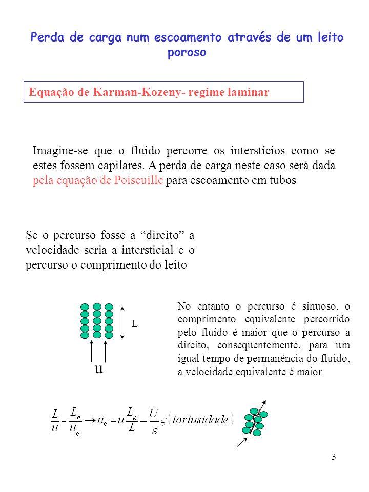 4 Equação de Poiseuille num tubo cilíndrico Equação de Poiseuille numa conduta não circular Com o diâmetro hidráulico definido por Equação de Karman-Kozeny