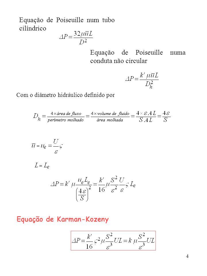 4 Equação de Poiseuille num tubo cilíndrico Equação de Poiseuille numa conduta não circular Com o diâmetro hidráulico definido por Equação de Karman-K