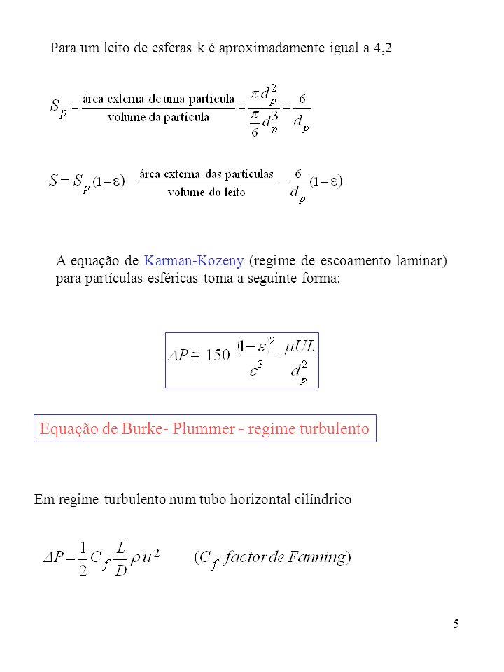 5 Para um leito de esferas k é aproximadamente igual a 4,2 A equação de Karman-Kozeny (regime de escoamento laminar) para partículas esféricas toma a