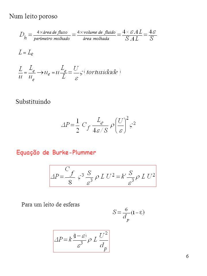 6 Num leito poroso Substituindo Equação de Burke-Plummer Para um leito de esferas