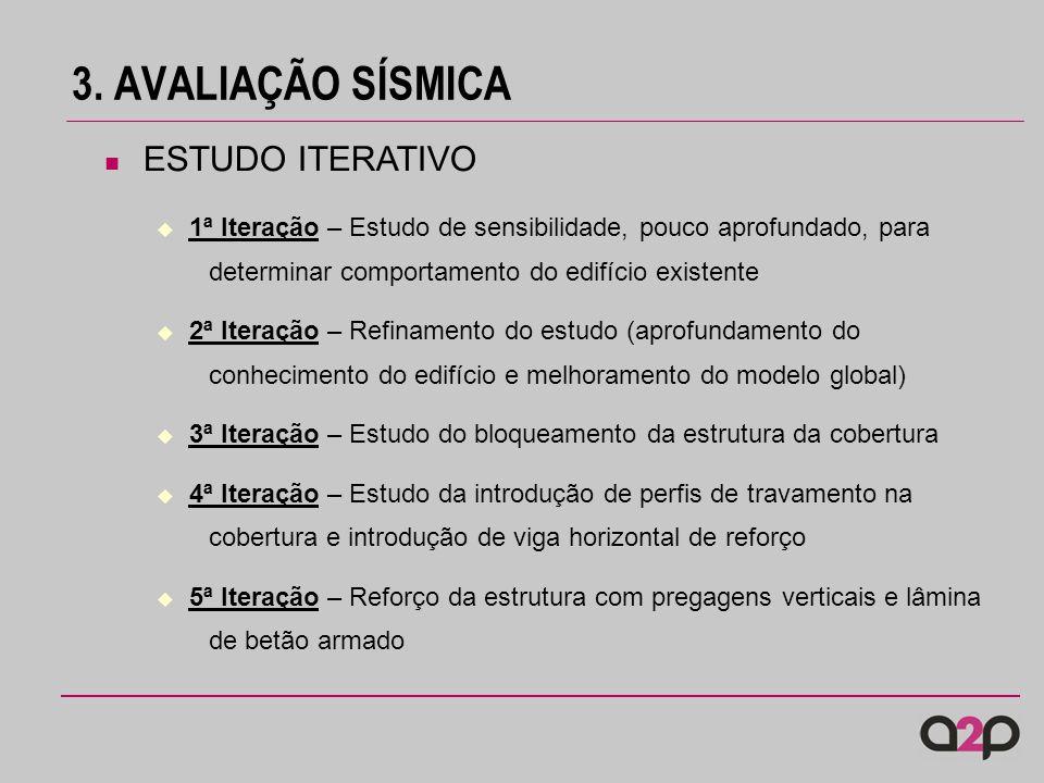 3. AVALIAÇÃO SÍSMICA ESTUDO ITERATIVO 1ª Iteração – Estudo de sensibilidade, pouco aprofundado, para determinar comportamento do edifício existente 2ª