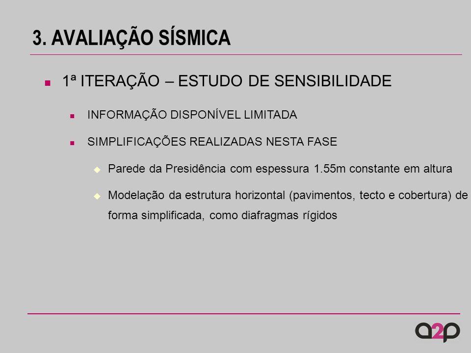 3. AVALIAÇÃO SÍSMICA 1ª ITERAÇÃO – ESTUDO DE SENSIBILIDADE INFORMAÇÃO DISPONÍVEL LIMITADA SIMPLIFICAÇÕES REALIZADAS NESTA FASE Parede da Presidência c