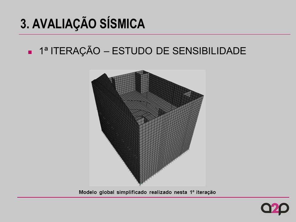 3. AVALIAÇÃO SÍSMICA 1ª ITERAÇÃO – ESTUDO DE SENSIBILIDADE Modelo global simplificado realizado nesta 1ª iteração