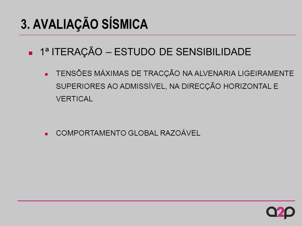 3. AVALIAÇÃO SÍSMICA 1ª ITERAÇÃO – ESTUDO DE SENSIBILIDADE TENSÕES MÁXIMAS DE TRACÇÃO NA ALVENARIA LIGEIRAMENTE SUPERIORES AO ADMISSÍVEL, NA DIRECÇÃO