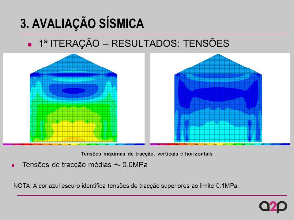 3. AVALIAÇÃO SÍSMICA 1ª ITERAÇÃO – RESULTADOS: TENSÕES Tensões máximas de tracção, verticais e horizontais NOTA: A cor azul escuro identifica tensões