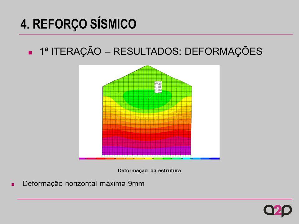 4. REFORÇO SÍSMICO Deformação da estrutura Deformação horizontal máxima 9mm 1ª ITERAÇÃO – RESULTADOS: DEFORMAÇÕES