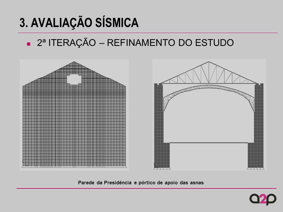 3. AVALIAÇÃO SÍSMICA 2ª ITERAÇÃO – REFINAMENTO DO ESTUDO Parede da Presidência e pórtico de apoio das asnas