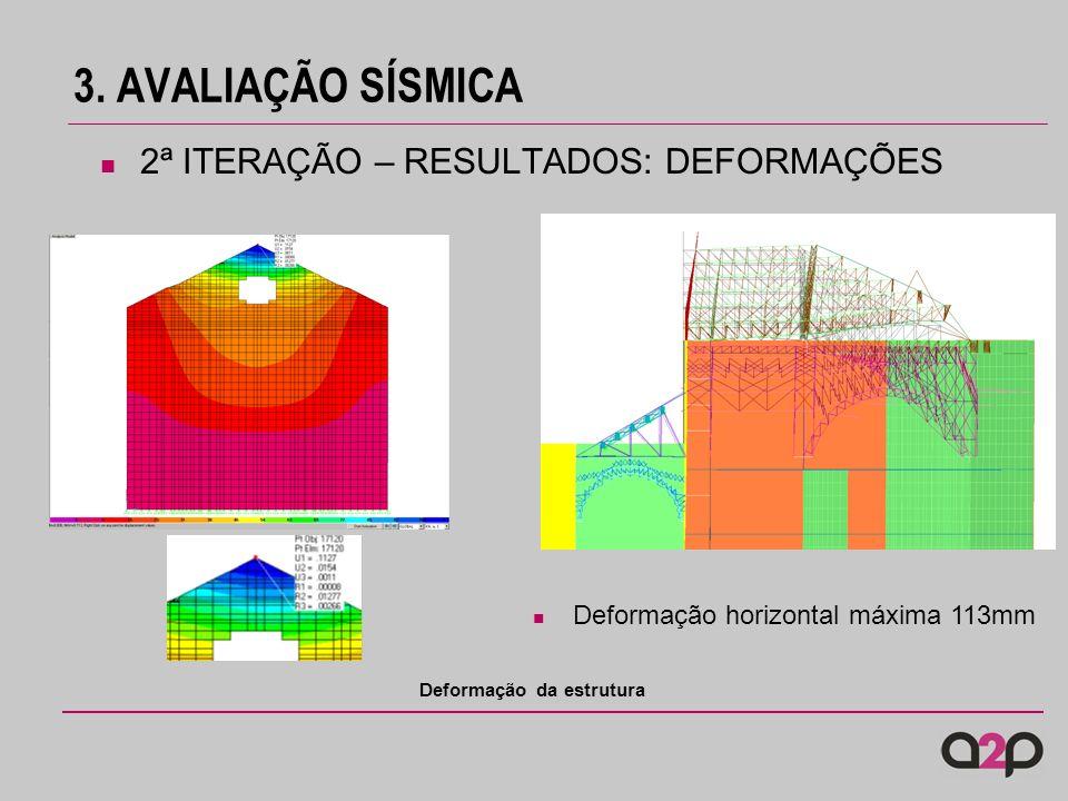 3. AVALIAÇÃO SÍSMICA 2ª ITERAÇÃO – RESULTADOS: DEFORMAÇÕES Deformação horizontal máxima 113mm Deformação da estrutura