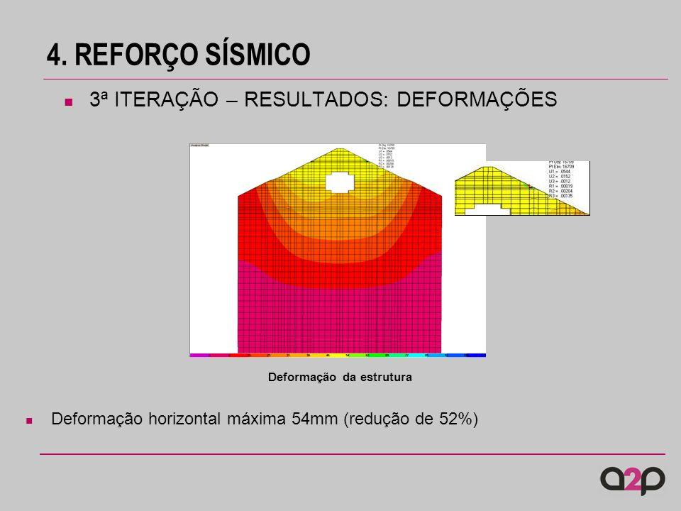 4. REFORÇO SÍSMICO Deformação da estrutura Deformação horizontal máxima 54mm (redução de 52%) 3ª ITERAÇÃO – RESULTADOS: DEFORMAÇÕES