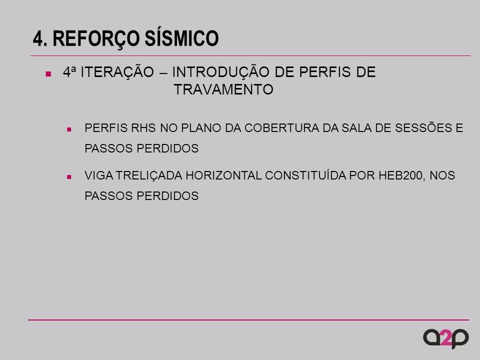 4. REFORÇO SÍSMICO 4ª ITERAÇÃO – INTRODUÇÃO DE PERFIS DE TRAVAMENTO PERFIS RHS NO PLANO DA COBERTURA DA SALA DE SESSÕES E PASSOS PERDIDOS VIGA TRELIÇA