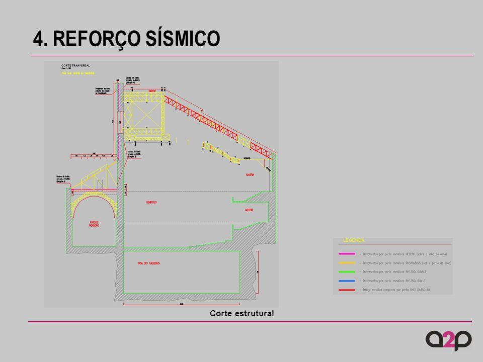 4. REFORÇO SÍSMICO Corte estrutural