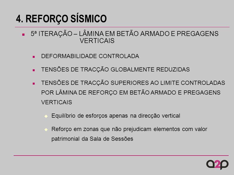 4. REFORÇO SÍSMICO 5ª ITERAÇÃO – LÂMINA EM BETÃO ARMADO E PREGAGENS VERTICAIS DEFORMABILIDADE CONTROLADA TENSÕES DE TRACÇÃO GLOBALMENTE REDUZIDAS TENS