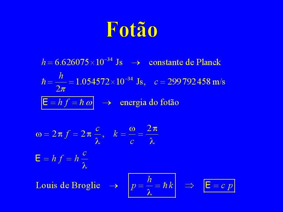 Os fotões são partículas de massa nula, portadores da energia electromagnética (i.e., o fotão é o quantum de radiação electromagnética) Os fonões são
