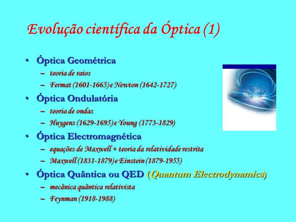 ElectrónicaElectrónica –geração, –geração, detecção, transmissão e controlo de electrões FotónicaFotónica –geração, –geração, detecção, transmissão e