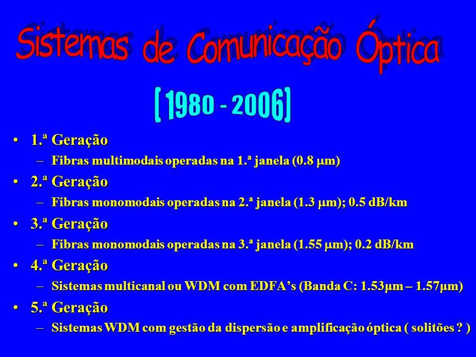 Fibras Ópticas A viabilidade dos sistemas de comunicação óptica deve-se às fibras ópticas de baixas perdasA viabilidade dos sistemas de comunicação óp