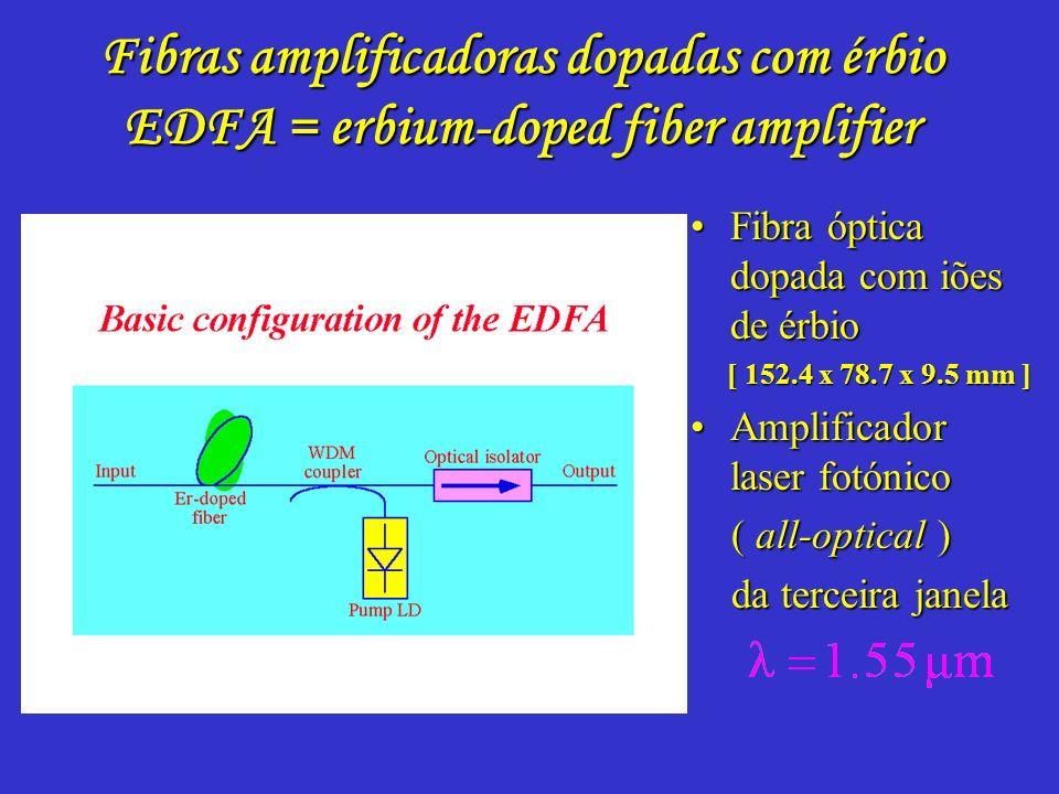 1.ª Geração1.ª Geração –Fibras multimodais operadas na 1.ª janela (0.8 m) 2.ª Geração2.ª Geração –Fibras monomodais operadas na 2.ª janela (1.3 m); 0.