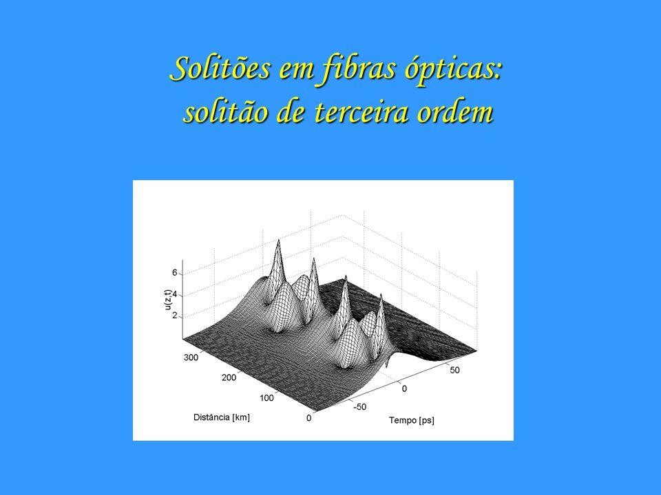 Solitões em fibras ópticas: solitão fundamental