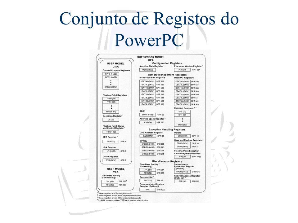 Conjunto de Registos do PowerPC