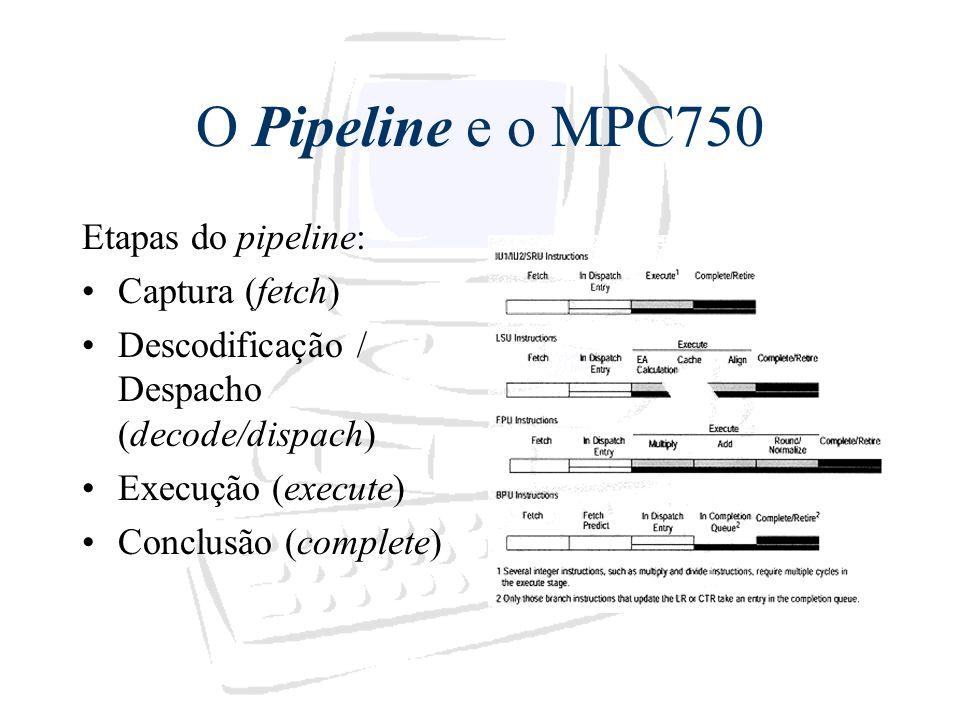 O Pipeline e o MPC750 Etapas do pipeline: Captura (fetch) Descodificação / Despacho (decode/dispach) Execução (execute) Conclusão (complete)