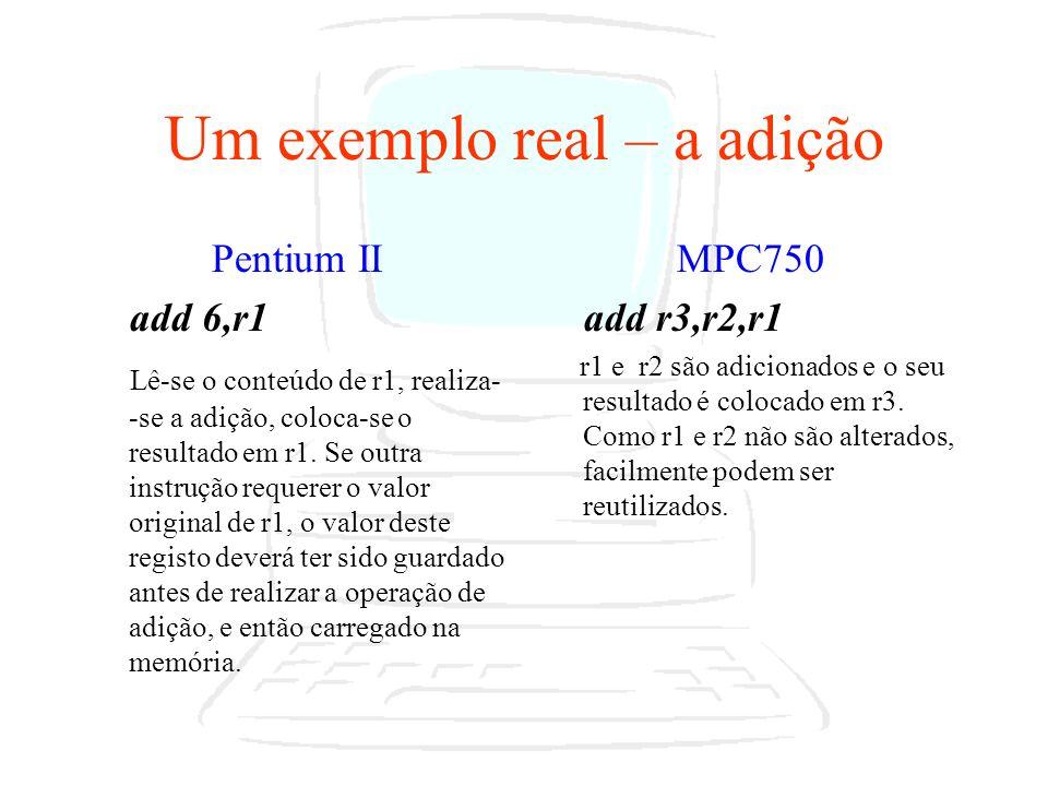 Um exemplo real – a adição Pentium II add 6,r1 Lê-se o conteúdo de r1, realiza- -se a adição, coloca-se o resultado em r1. Se outra instrução requerer