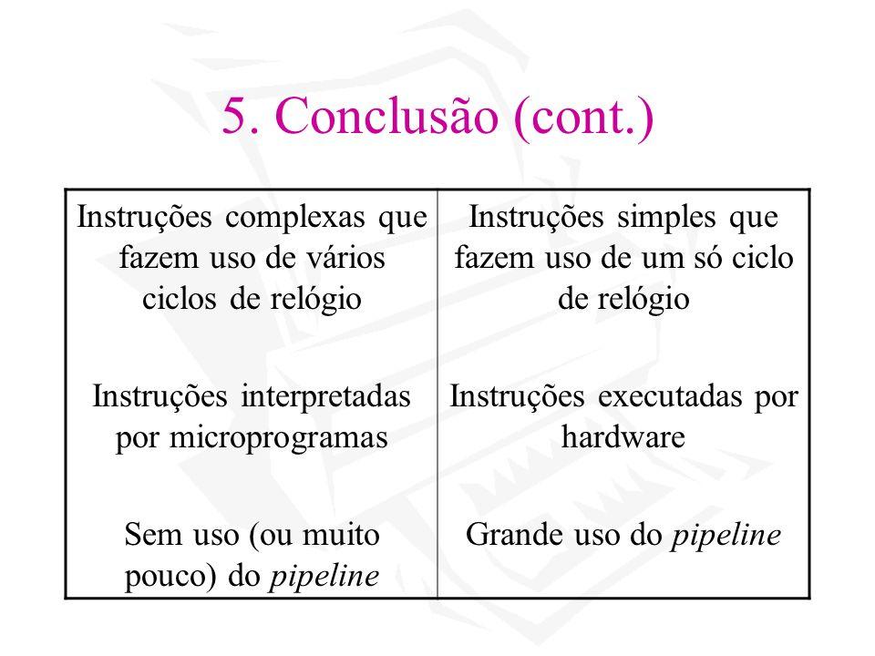 5. Conclusão (cont.) Instruções complexas que fazem uso de vários ciclos de relógio Instruções interpretadas por microprogramas Sem uso (ou muito pouc