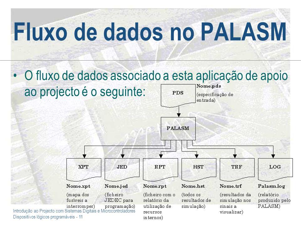 Introdução ao Projecto com Sistemas Digitais e Microcontroladores Dispositivos lógicos programáveis - 11 Fluxo de dados no PALASM O fluxo de dados ass