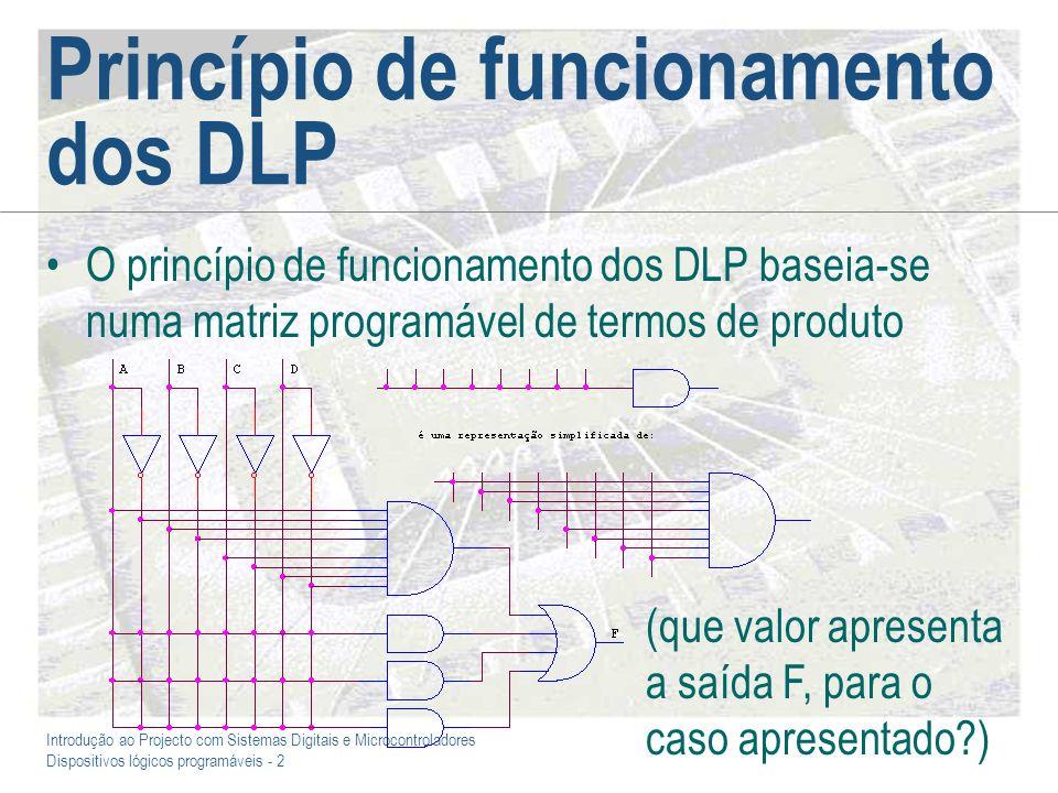 Introdução ao Projecto com Sistemas Digitais e Microcontroladores Dispositivos lógicos programáveis - 2 Princípio de funcionamento dos DLP O princípio