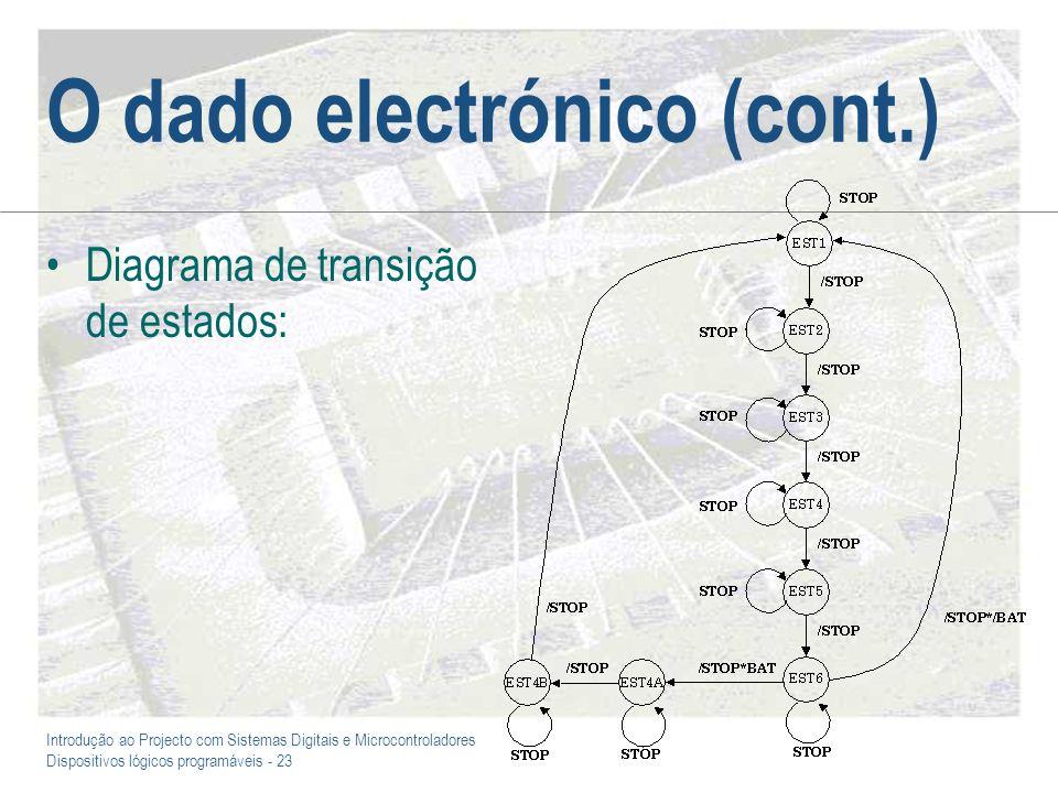 Introdução ao Projecto com Sistemas Digitais e Microcontroladores Dispositivos lógicos programáveis - 23 O dado electrónico (cont.) Diagrama de transi