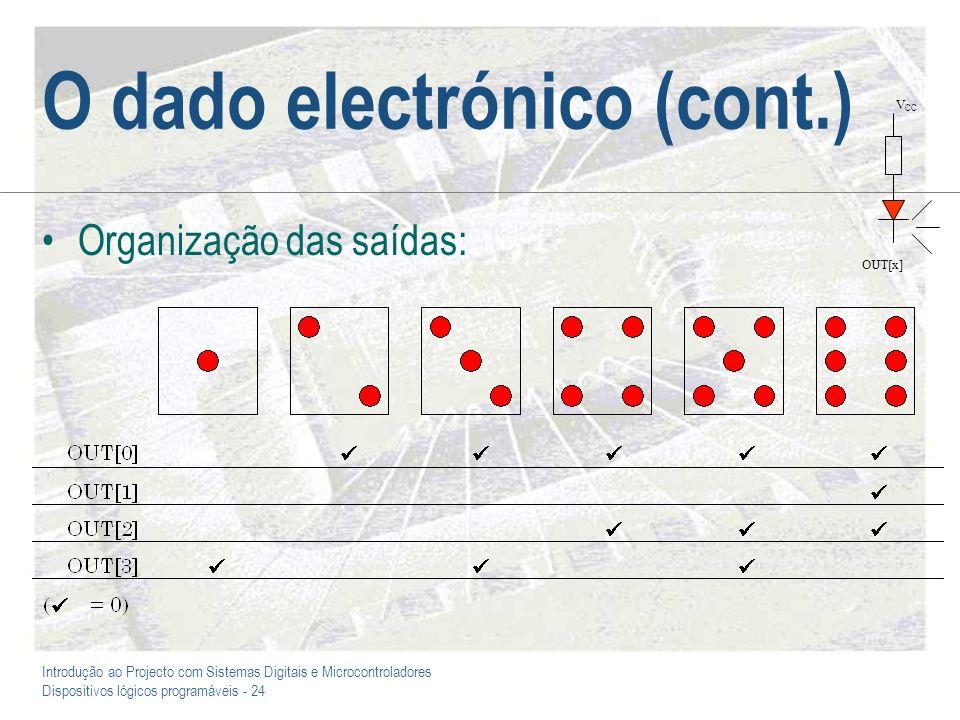 Introdução ao Projecto com Sistemas Digitais e Microcontroladores Dispositivos lógicos programáveis - 24 O dado electrónico (cont.) Organização das sa