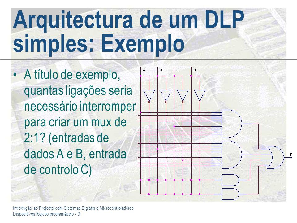 Introdução ao Projecto com Sistemas Digitais e Microcontroladores Dispositivos lógicos programáveis - 3 Arquitectura de um DLP simples: Exemplo A títu