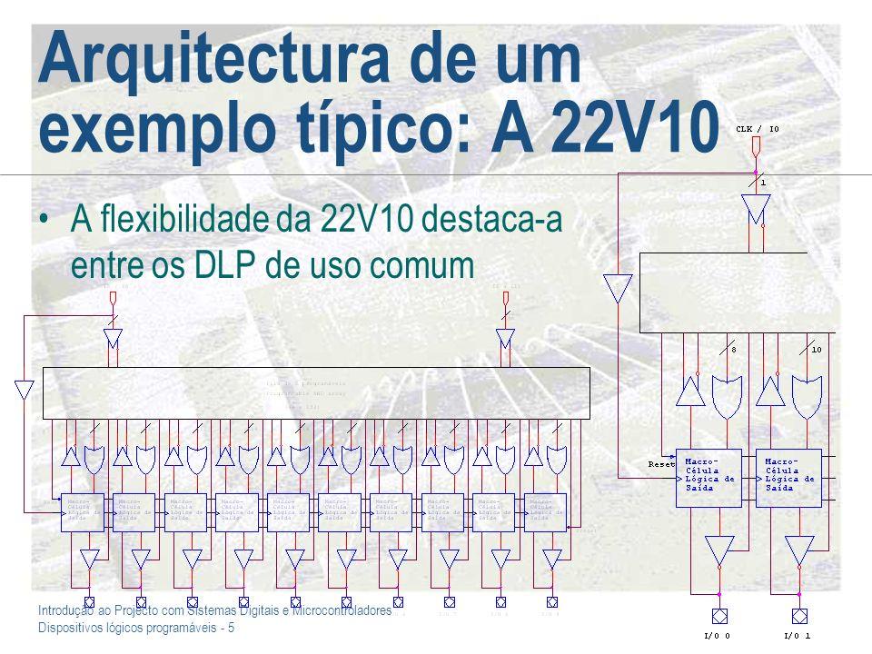 Introdução ao Projecto com Sistemas Digitais e Microcontroladores Dispositivos lógicos programáveis - 5 Arquitectura de um exemplo típico: A 22V10 A f