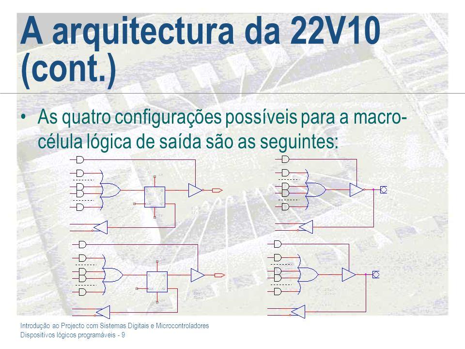 Introdução ao Projecto com Sistemas Digitais e Microcontroladores Dispositivos lógicos programáveis - 9 A arquitectura da 22V10 (cont.) As quatro conf