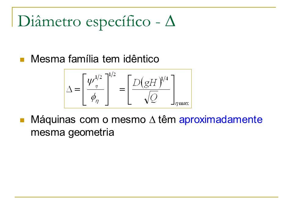 Diâmetro específico - Mesma família tem idêntico Máquinas com o mesmo têm aproximadamente mesma geometria