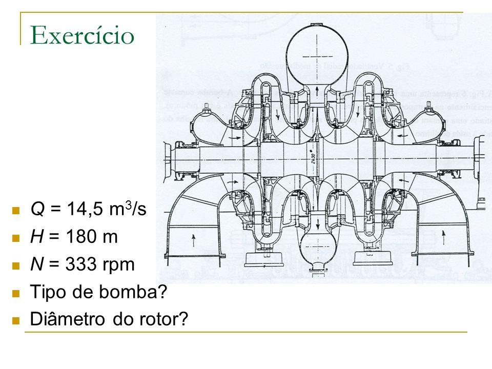 Exercício Q = 14,5 m 3 /s H = 180 m N = 333 rpm Tipo de bomba? Diâmetro do rotor?