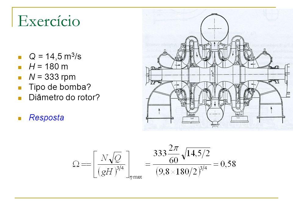 Exercício Q = 14,5 m 3 /s H = 180 m N = 333 rpm Tipo de bomba? Diâmetro do rotor? Resposta