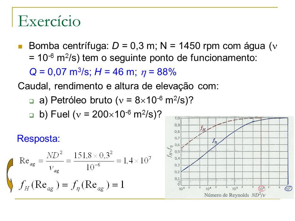 Exercício Bomba centrífuga: D = 0,3 m; N = 1450 rpm com água ( = 10 -6 m 2 /s) tem o seguinte ponto de funcionamento: Q = 0,07 m 3 /s; H = 46 m; = 88%