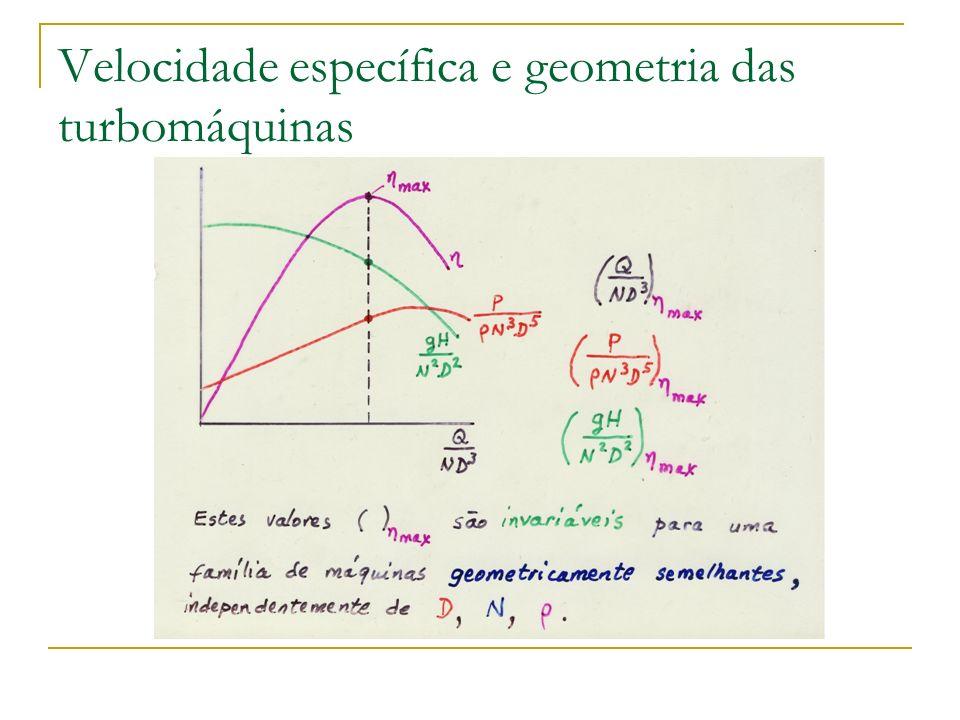 Velocidade específica e geometria das turbomáquinas