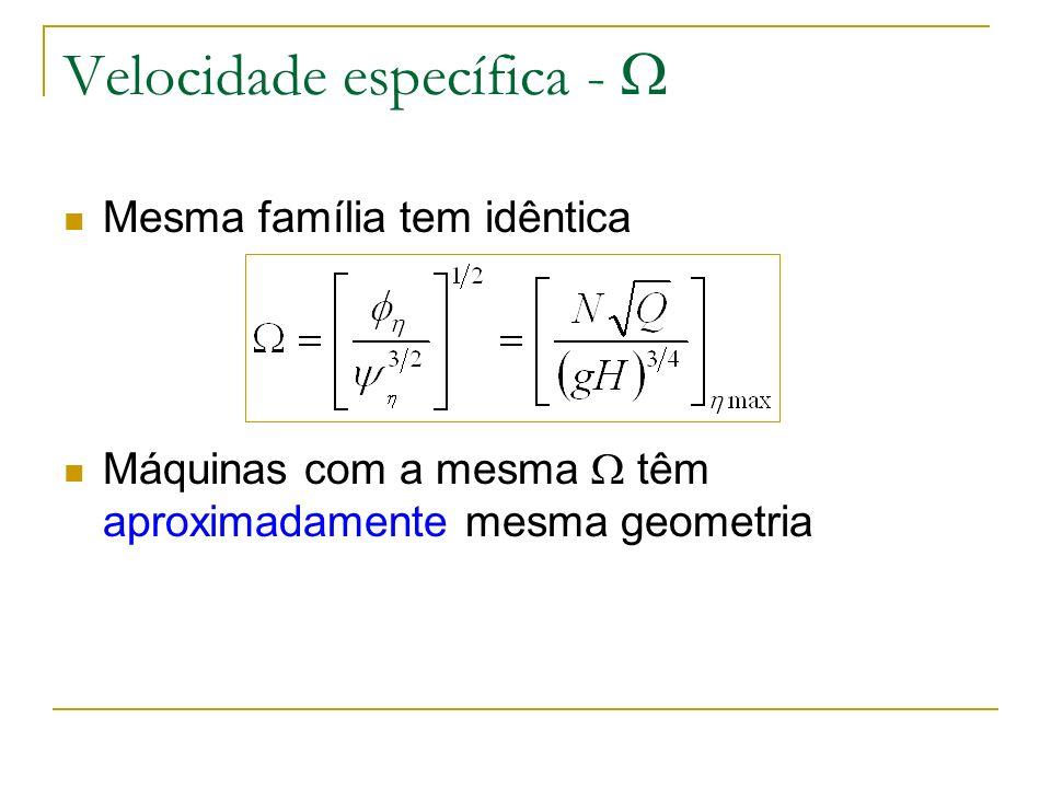 Mesma família tem idêntica Máquinas com a mesma têm aproximadamente mesma geometria Velocidade específica -