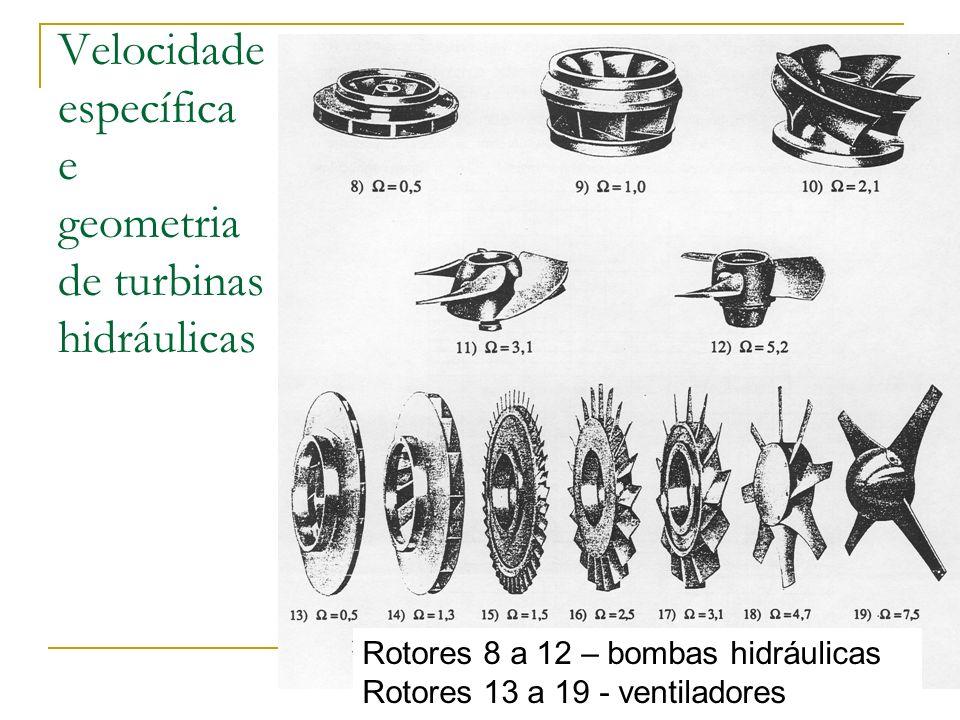 Rotores 8 a 12 – bombas hidráulicas Rotores 13 a 19 - ventiladores
