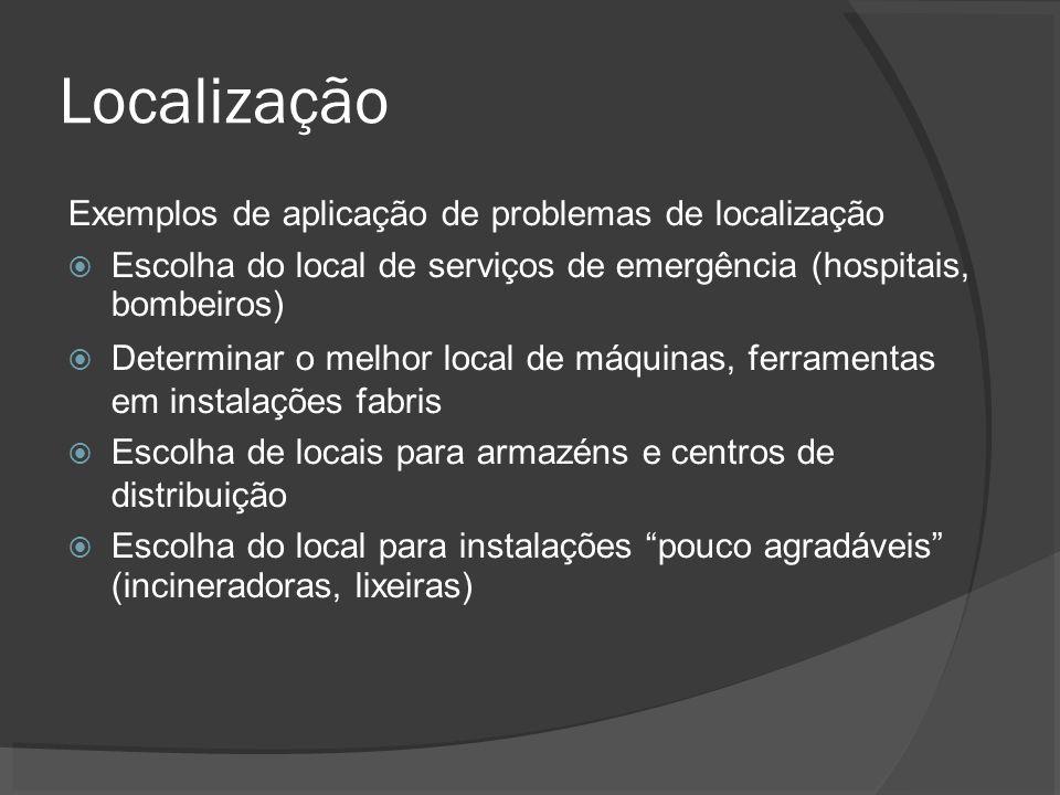 Localização Exemplos de aplicação de problemas de localização Escolha do local de serviços de emergência (hospitais, bombeiros) Determinar o melhor lo