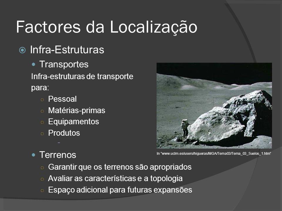 Infra-Estruturas Transportes Infra-estruturas de transporte para: Pessoal Matérias-primas Equipamentos Produtos - Terrenos Garantir que os terrenos sã