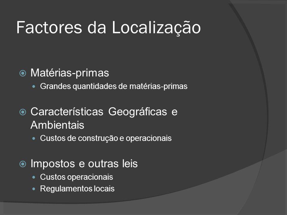 Matérias-primas Grandes quantidades de matérias-primas Características Geográficas e Ambientais Custos de construção e operacionais Impostos e outras leis Custos operacionais Regulamentos locais Factores da Localização