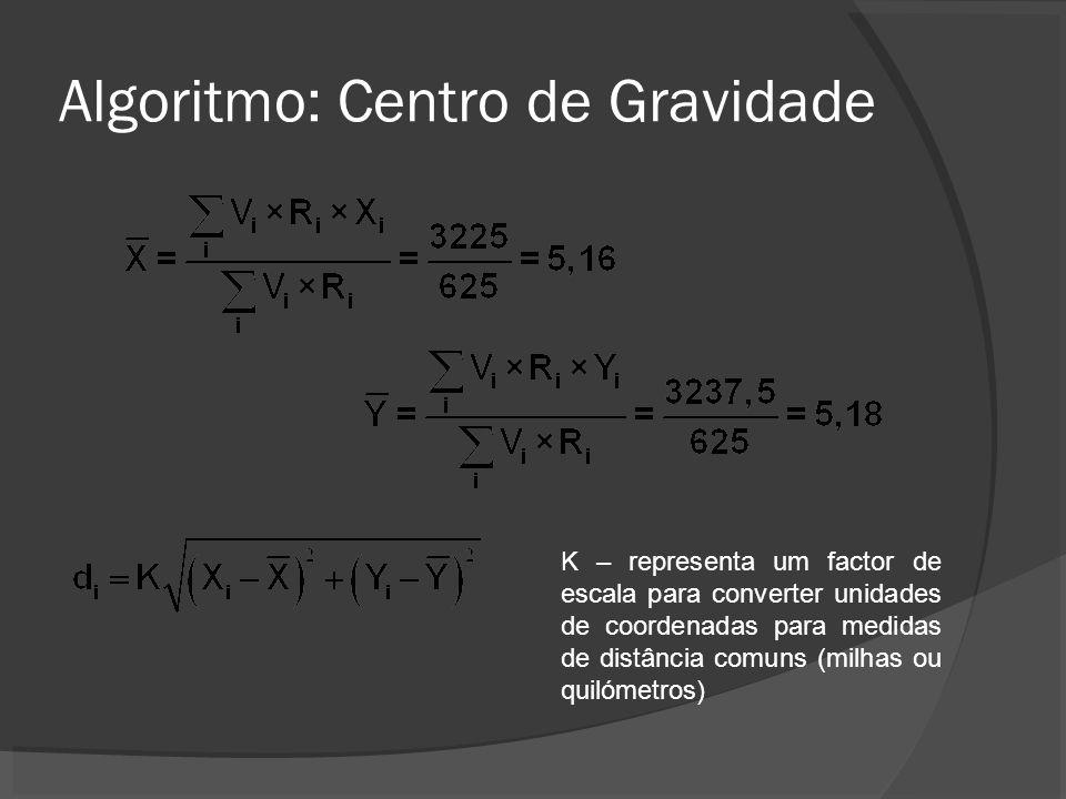 Algoritmo: Centro de Gravidade K – representa um factor de escala para converter unidades de coordenadas para medidas de distância comuns (milhas ou quilómetros)