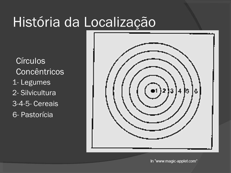 História da Localização Círculos Concêntricos 1- Legumes 3-4-5- Cereais 2- Silvicultura 6- Pastorícia In www.magic-applet.com
