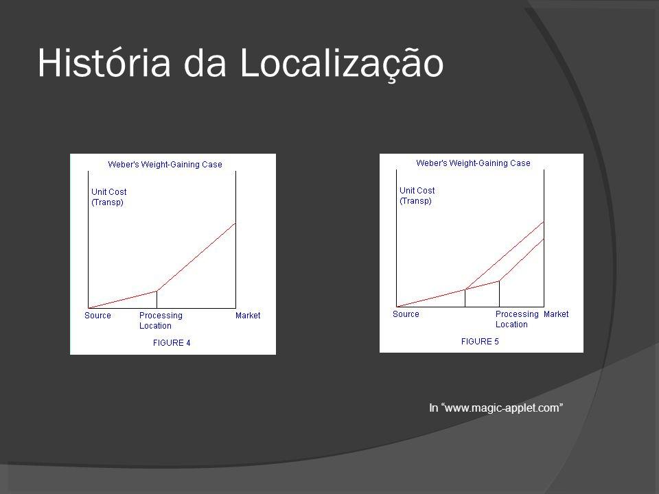 História da Localização In www.magic-applet.com