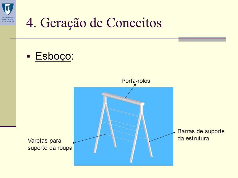 4. Geração de Conceitos Modo de funcionamento: O desenvolvimento fundamental deste estendal assenta no deslizamento, através de calhas, de uma cobertu