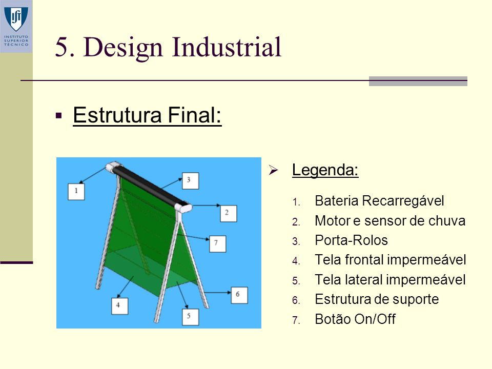 5.Design Industrial Estrutura Final: Legenda: 1. Bateria Recarregável 2.