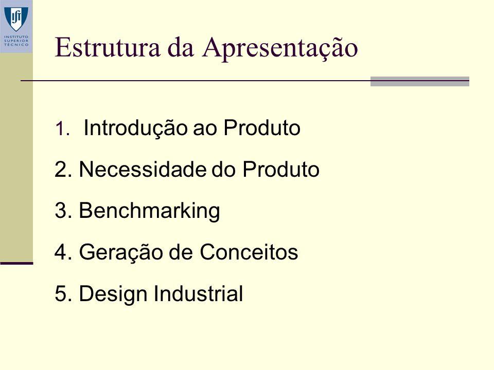 Estrutura da Apresentação 1.Introdução ao Produto 2.